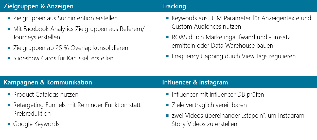 Too long didn't read facebook ads camp, Facebook Ads Camp 2018, Facebook ads, Facebook Kampagnen, Influencer, Instagram, Zielgruppen, Anzeigen, Tracking